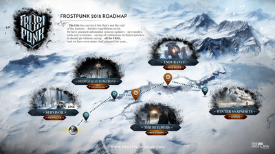 11Bit Studios lays out FREE DLC plans for Frostpunk
