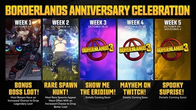 Borderlands 3 anniversary celebration continues with rare spawn hunt